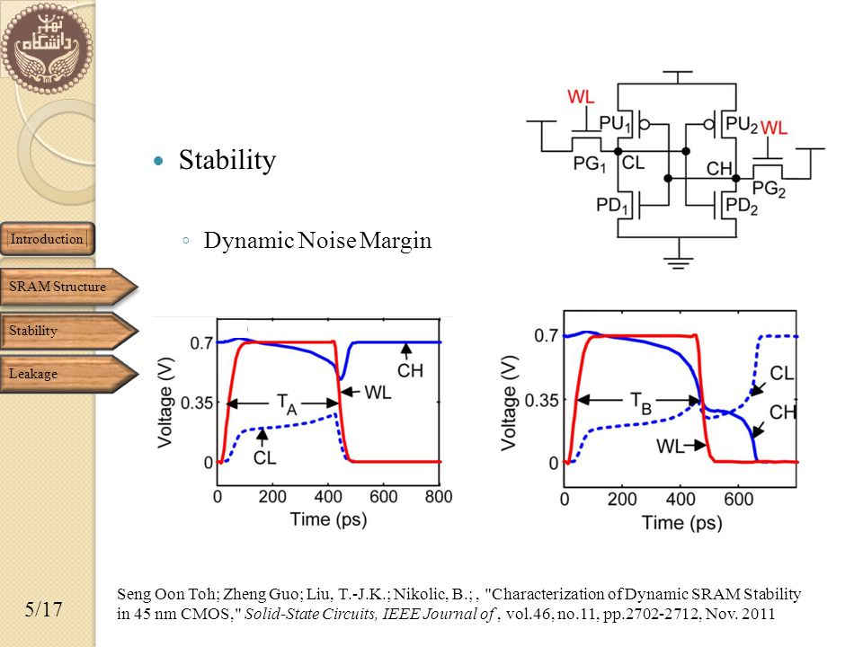 Stability ◦ Dynamic Noise Margin Introduction Seng Oon Toh; Zheng Guo; Liu, T.-J.K.; Nikolic, B.;, Characterization of Dynamic SRAM Stability in 45 nm CMOS, Solid-State Circuits, IEEE Journal of, vol.46, no.11, pp.2702-2712, Nov.