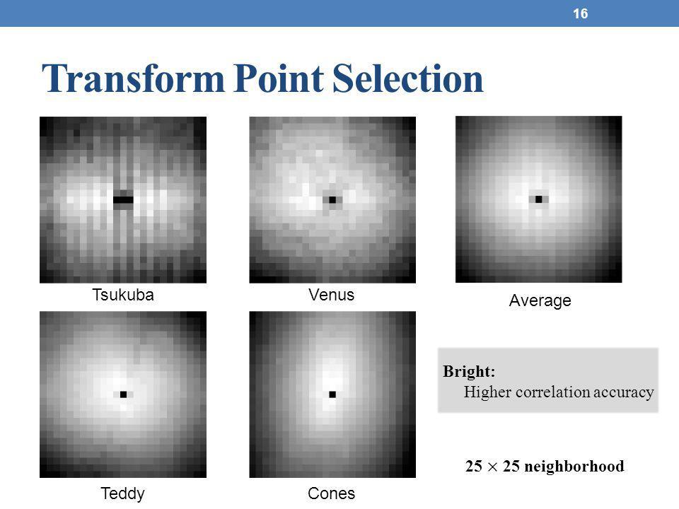 Transform Point Selection Go 16 TsukubaVenus Average TeddyCones Bright: Higher correlation accuracy