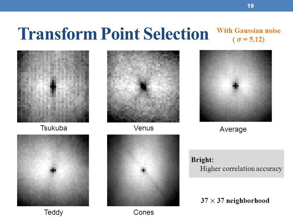 Transform Point Selection 19 TsukubaVenus Average TeddyCones Bright: Higher correlation accuracy Tsukuba Venus TeddyCones