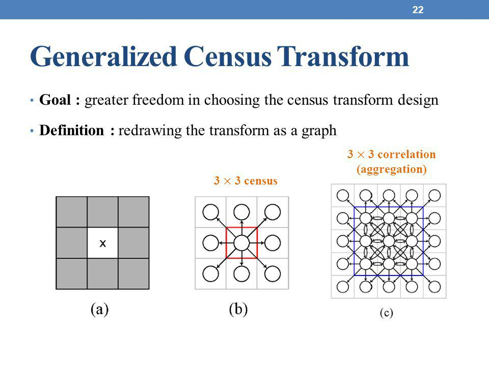 Generalized Census Transform Goal : greater freedom in choosing the census transform design Definition : redrawing the transform as a graph 22