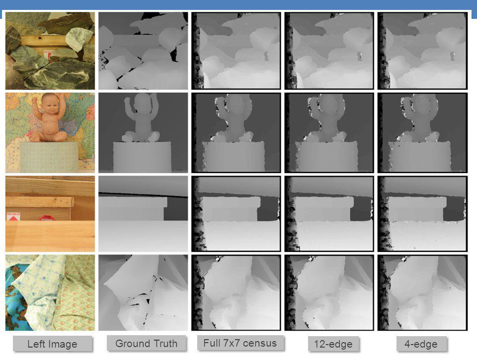 12-edge 4-edge Full 7x7 census Ground Truth Left Image