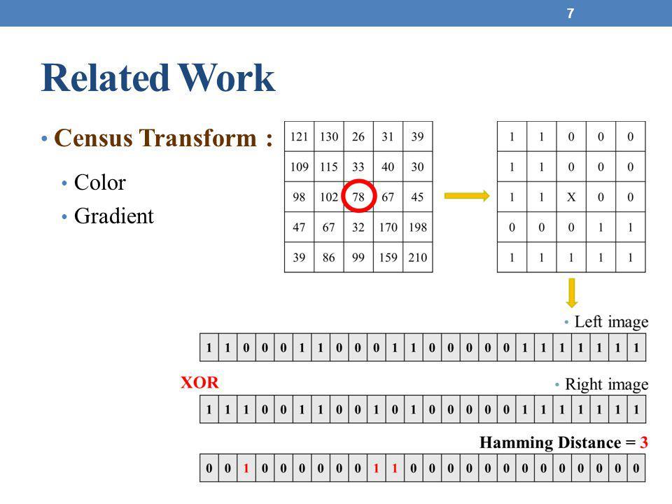 Census Transform : Color Gradient 7