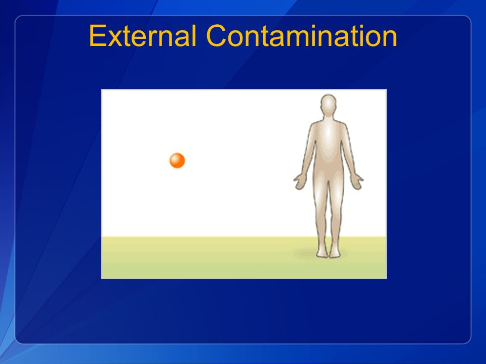 External Contamination