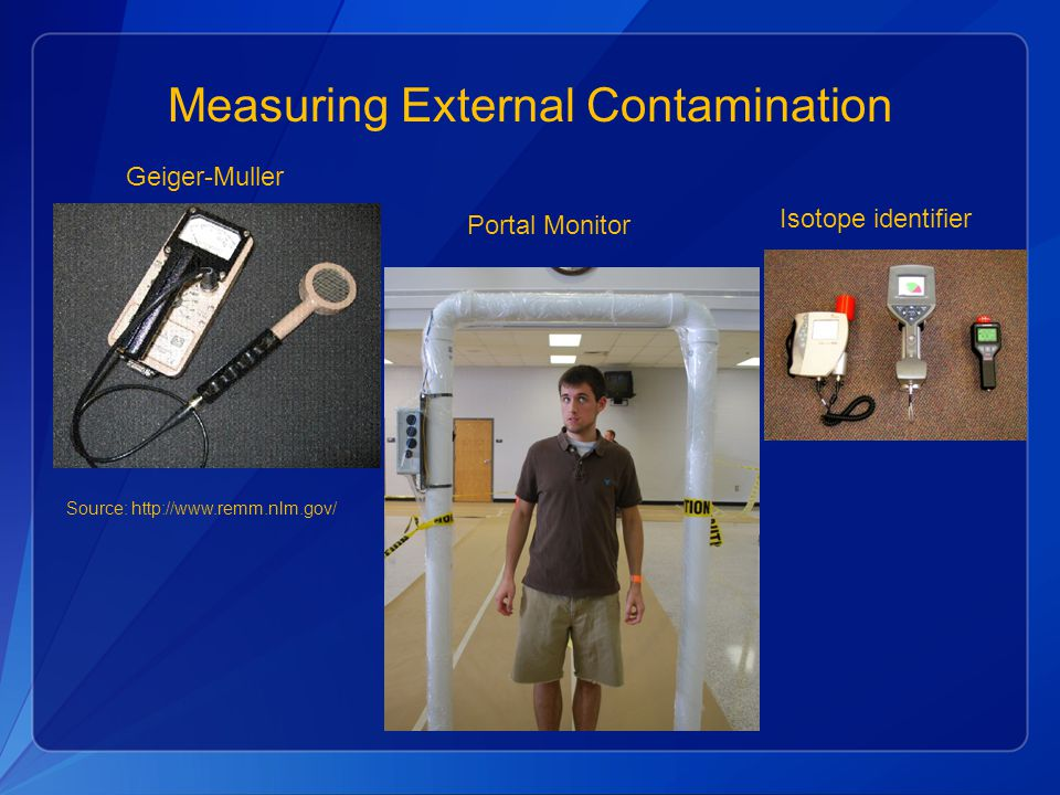 Measuring External Contamination Source: http://www.remm.nlm.gov/ Geiger-Muller Portal Monitor Isotope identifier