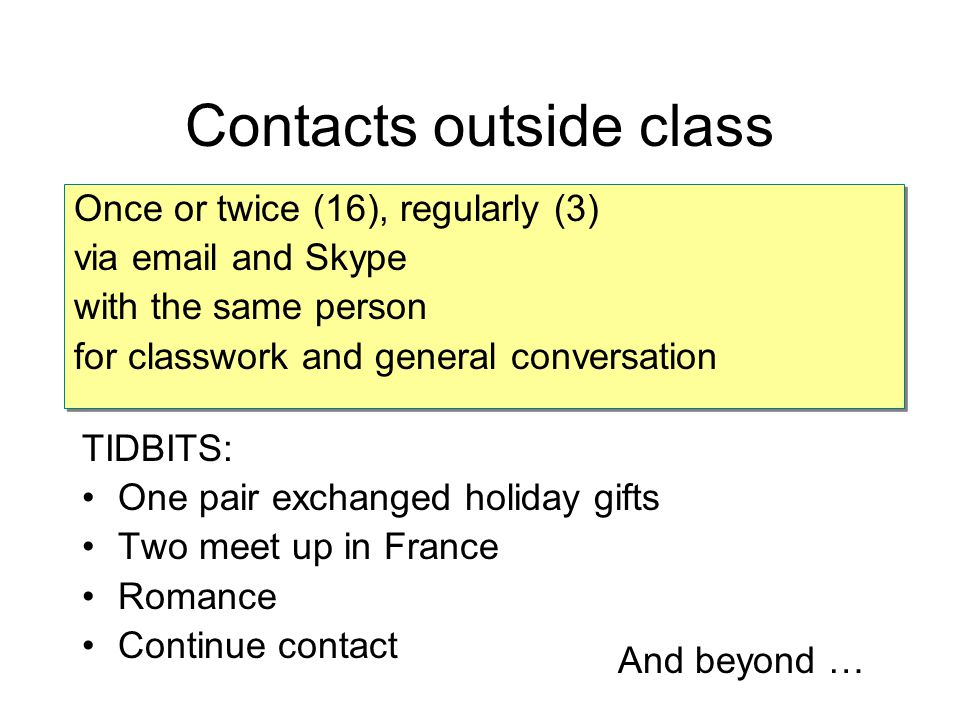 Contacts outside class TIDBITS: One pair exchanged holiday gifts Two meet up in France Romance Continue contact And beyond … Once or twice (16), regul