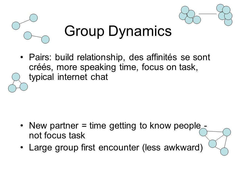 Group Dynamics Pairs: build relationship, des affinités se sont créés, more speaking time, focus on task, typical internet chat New partner = time get