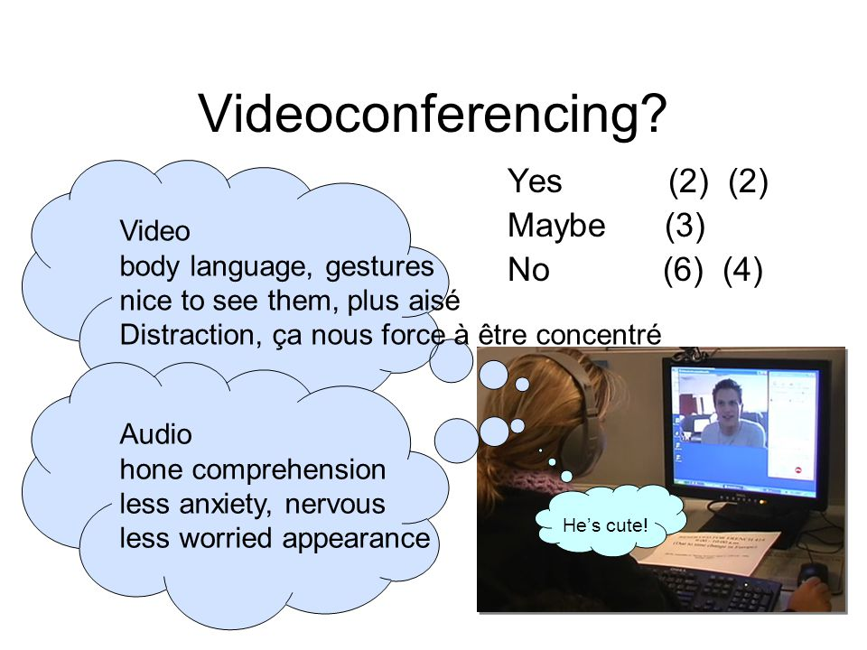 Videoconferencing? Yes (2) (2) Maybe (3) No (6) (4) Video body language, gestures nice to see them, plus aisé Distraction, ça nous force à être concen