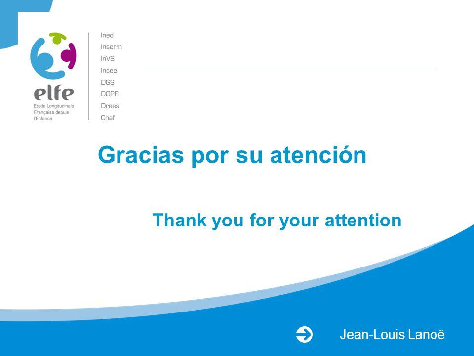 Jean-Louis Lanoë Thank you for your attention Gracias por su atención