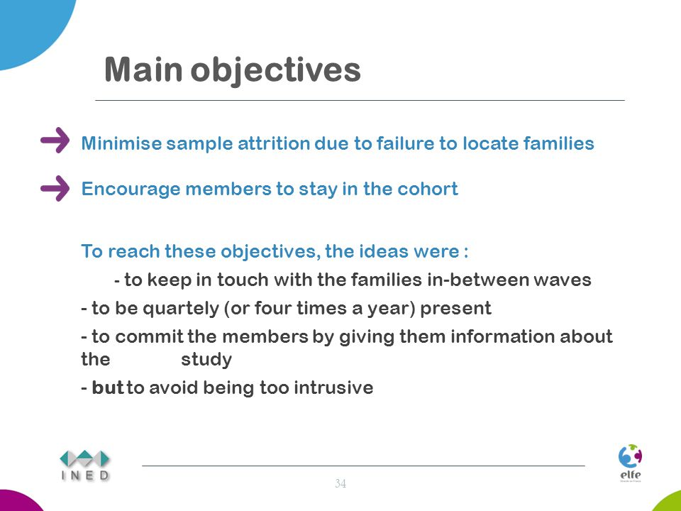 Main objectives Minimise sample attrition due to failure to locate families Encourage members to stay in the cohort To reach these objectives, the ideas were : - to keep in touch with the families in-between waves - to be quartely (or four times a year) present - to commit the members by giving them information about the study - but to avoid being too intrusive 34