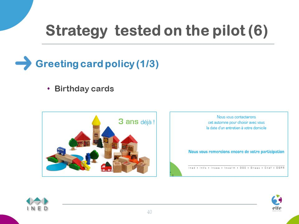 Strategy tested on the pilot (6) Greeting card policy (1/3) Birthday cards 40