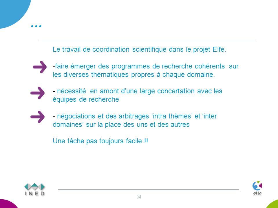 … 54 Le travail de coordination scientifique dans le projet Elfe.