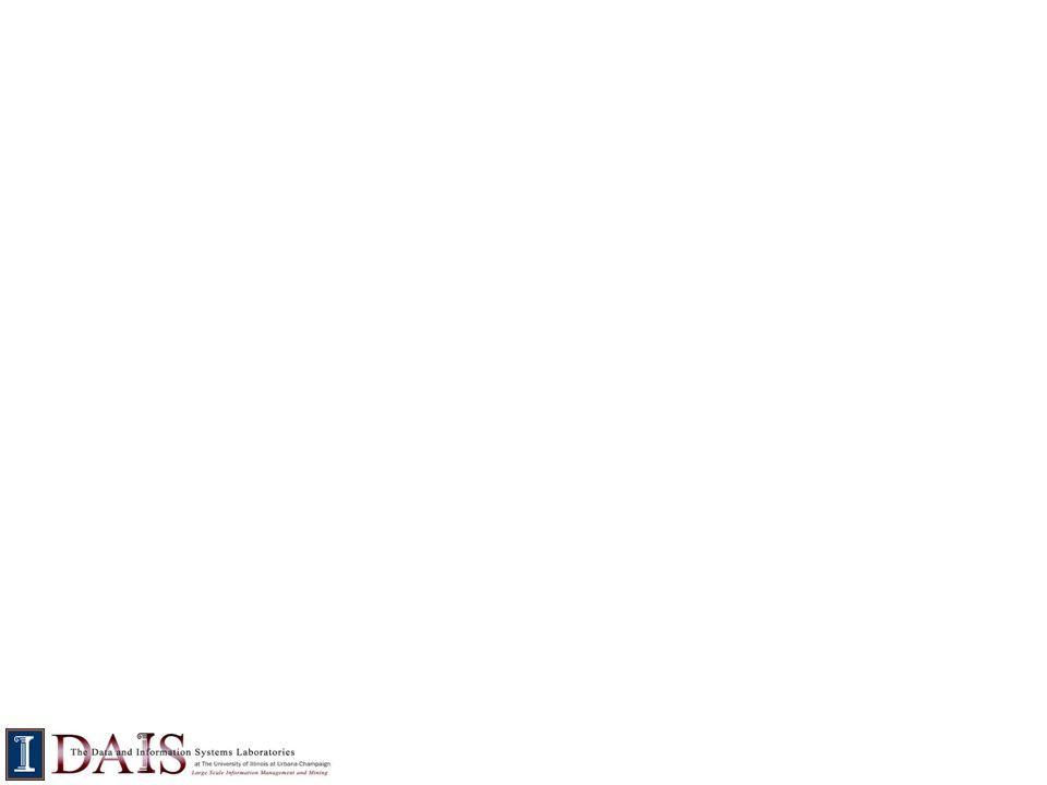 Aditya Parameswaran Started August 2014 i.stanford.edu/~adityagp Interests: Data Management, Mining and Algorithms Specific topics of interest  Interactive Data Analytics  Crowd-powered Analytics  Approximate Analytics  Visual Analytics and Data Mining