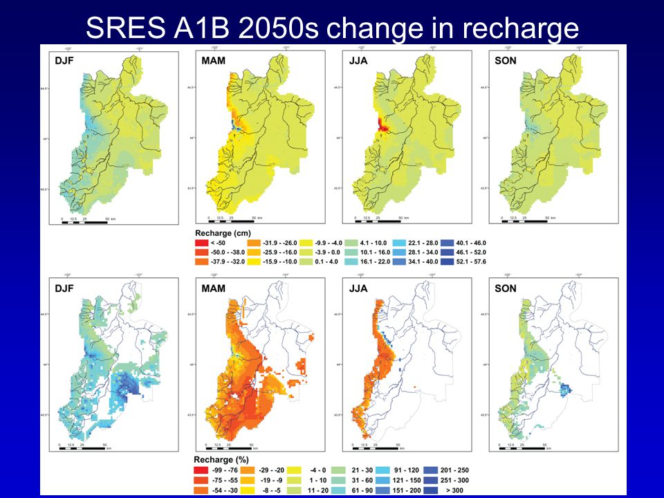 SRES A1B 2050s change in recharge