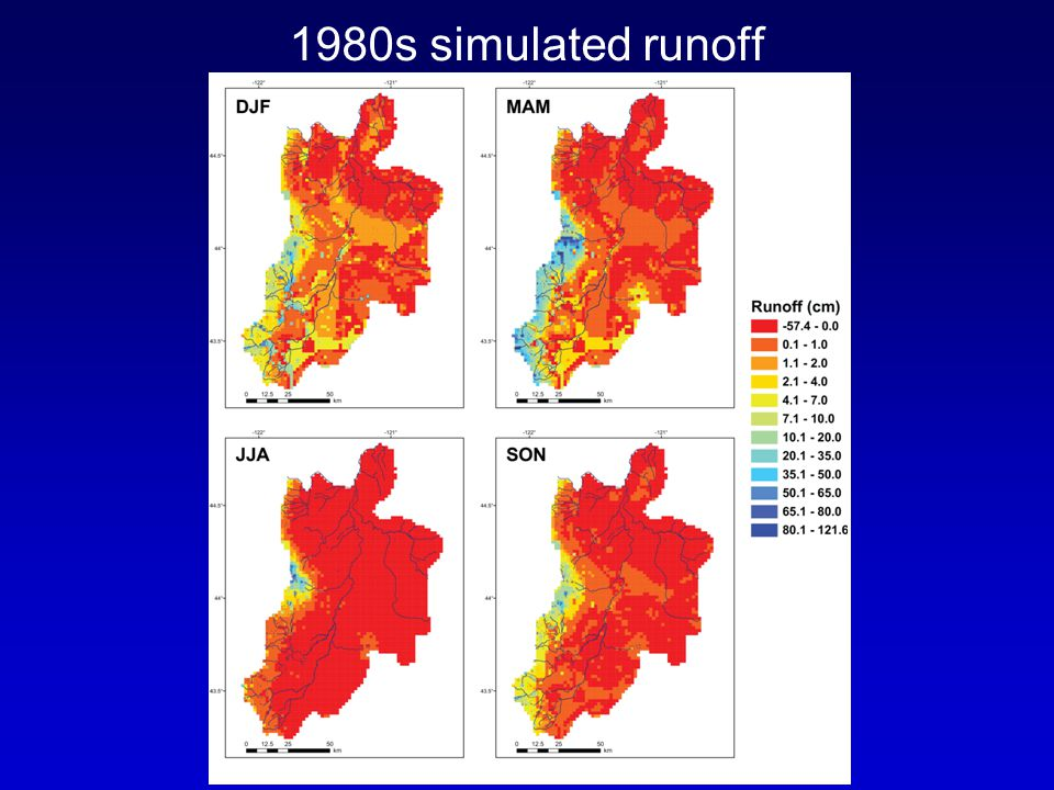 1980s simulated runoff