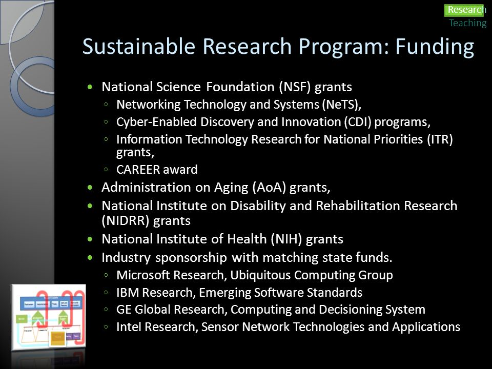 Sustainable Research Program: Funding National Science Foundation (NSF) grants ◦ Networking Technology and Systems (NeTS), ◦ Cyber-Enabled Discovery and Innovation (CDI) programs, ◦ Information Technology Research for National Priorities (ITR) grants, ◦ CAREER award Administration on Aging (AoA) grants, National Institute on Disability and Rehabilitation Research (NIDRR) grants National Institute of Health (NIH) grants Industry sponsorship with matching state funds.