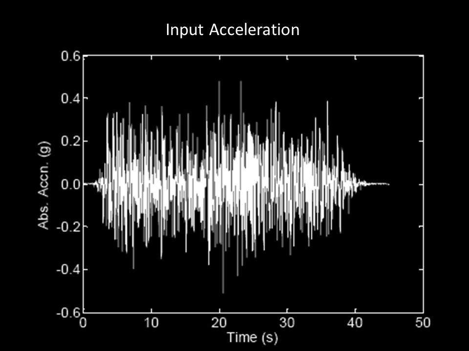 Input Acceleration
