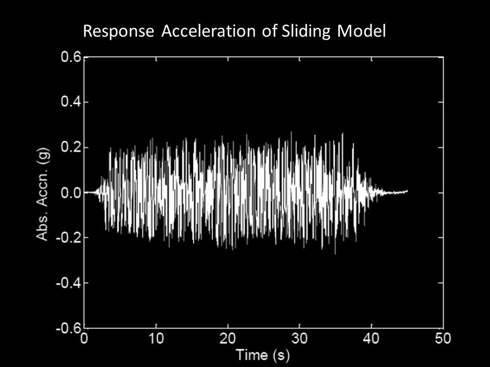 Response Acceleration of Sliding Model