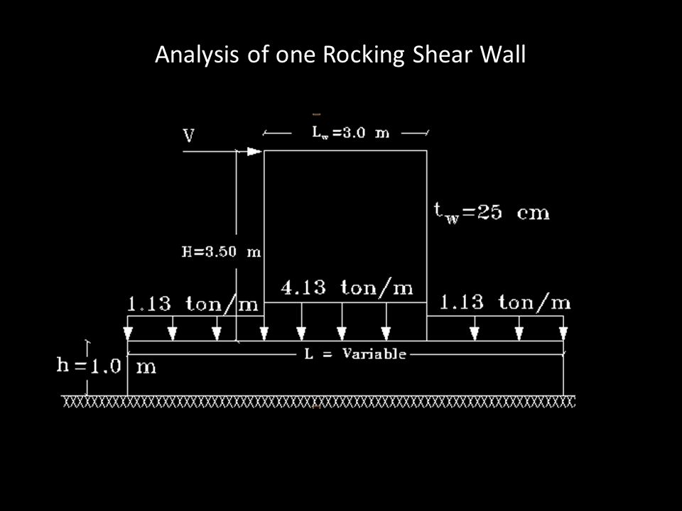 Analysis of one Rocking Shear Wall