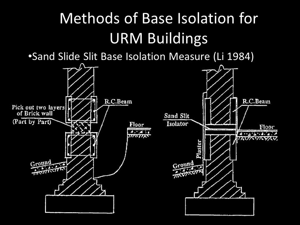 Methods of Base Isolation for URM Buildings Sand Slide Slit Base Isolation Measure (Li 1984)