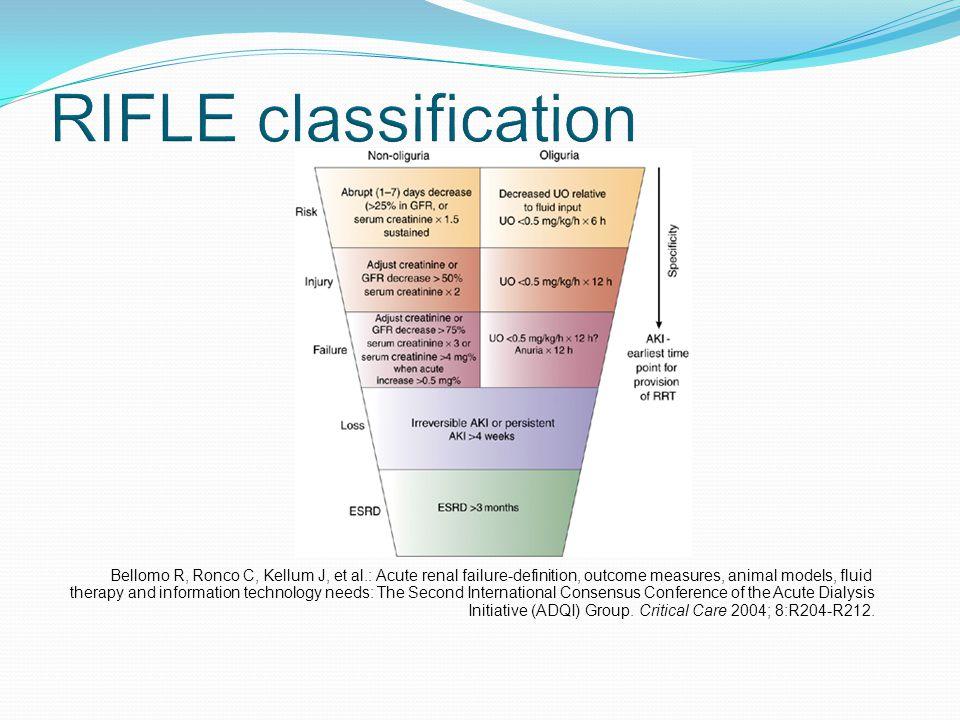 Bellomo R, Ronco C, Kellum J, et al.: Acute renal failure-definition, outcome measures, animal models, fluid therapy and information technology needs: