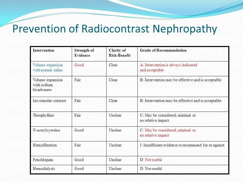 Prevention of Radiocontrast Nephropathy InterventionStrength of Evidence Clarity of Risk-Benefit Grade of Recommendation Volume expansion with normal