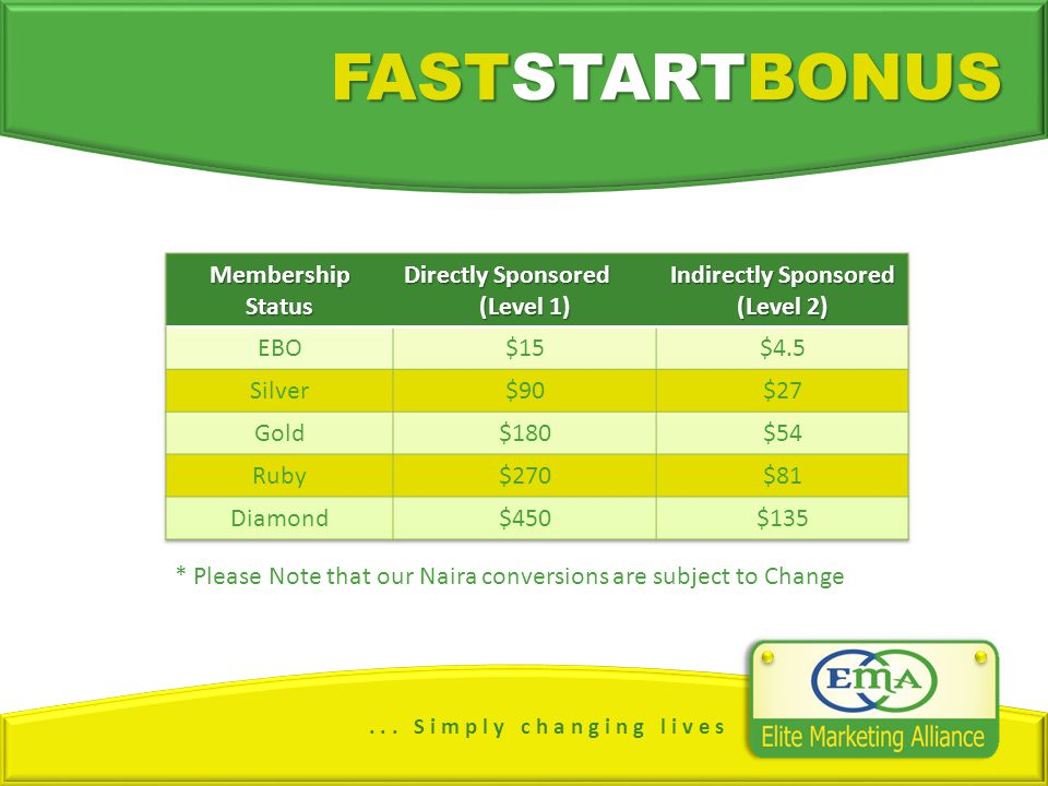 ... S i m p l y c h a n g i n g l i v e s FASTSTARTBONUS * Please Note that our Naira conversions are subject to Change