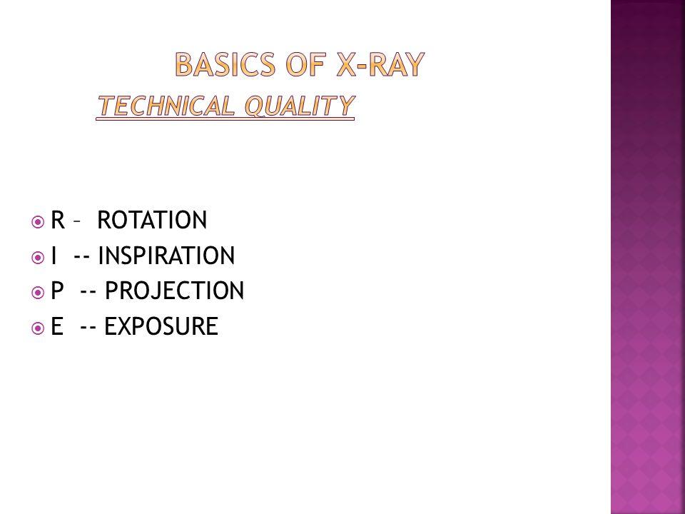  R – ROTATION  I -- INSPIRATION  P -- PROJECTION  E -- EXPOSURE