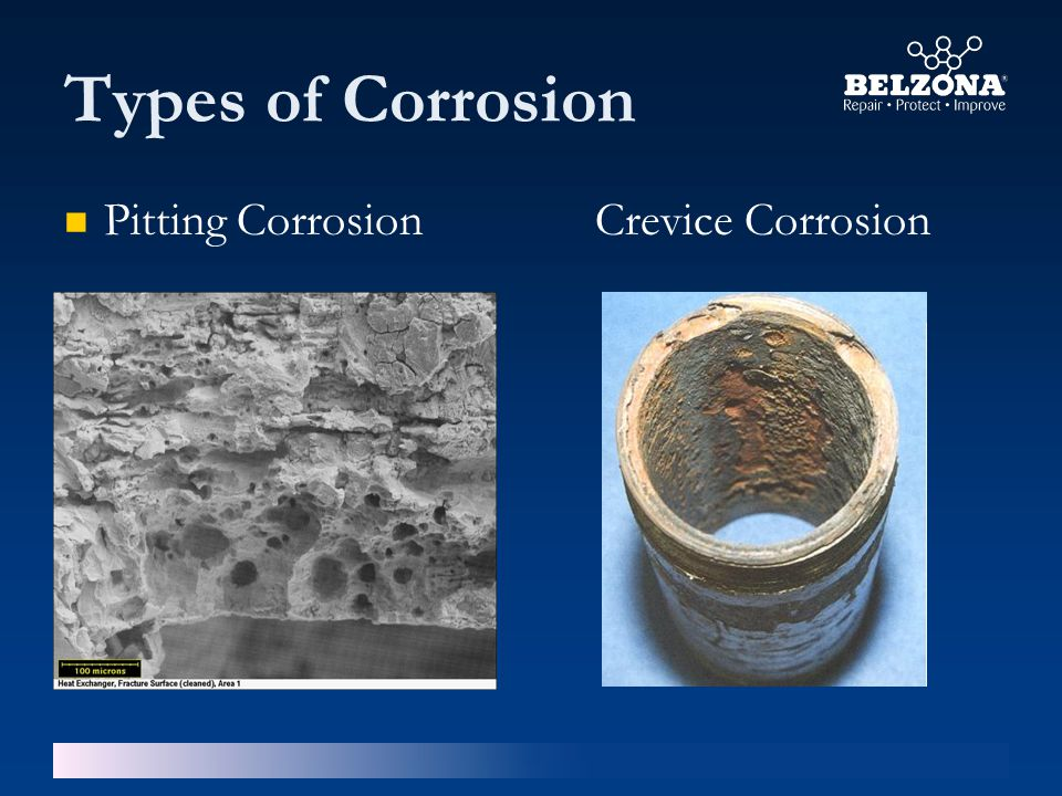 Types of Corrosion Pitting CorrosionCrevice Corrosion