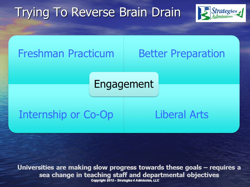 Trying To Reverse Brain Drain Copyright 2012 – Strategies 4 Admission, LLC Freshman PracticumBetter Preparation Internship or Co-OpLiberal Arts Engagement Universities are making slow progress towards these goals – requires a sea change in teaching staff and departmental objectives