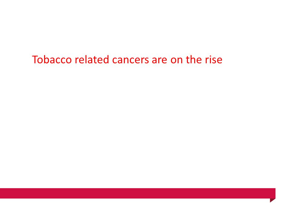 Tobacco related cancers are on the rise