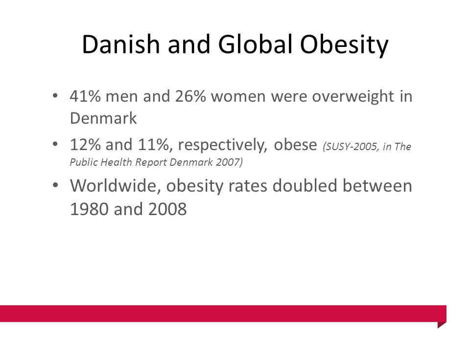 Danish and Global Obesity 41% men and 26% women were overweight in Denmark 12% and 11%, respectively, obese (SUSY-2005, in The Public Health Report Denmark 2007) Worldwide, obesity rates doubled between 1980 and 2008