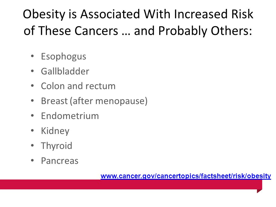 Obesity is Associated With Increased Risk of These Cancers … and Probably Others: Esophogus Gallbladder Colon and rectum Breast (after menopause) Endometrium Kidney Thyroid Pancreas www.cancer.gov/cancertopics/factsheet/risk/obesity