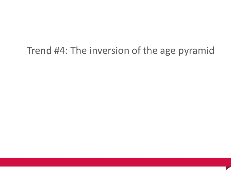 Trend #4: The inversion of the age pyramid