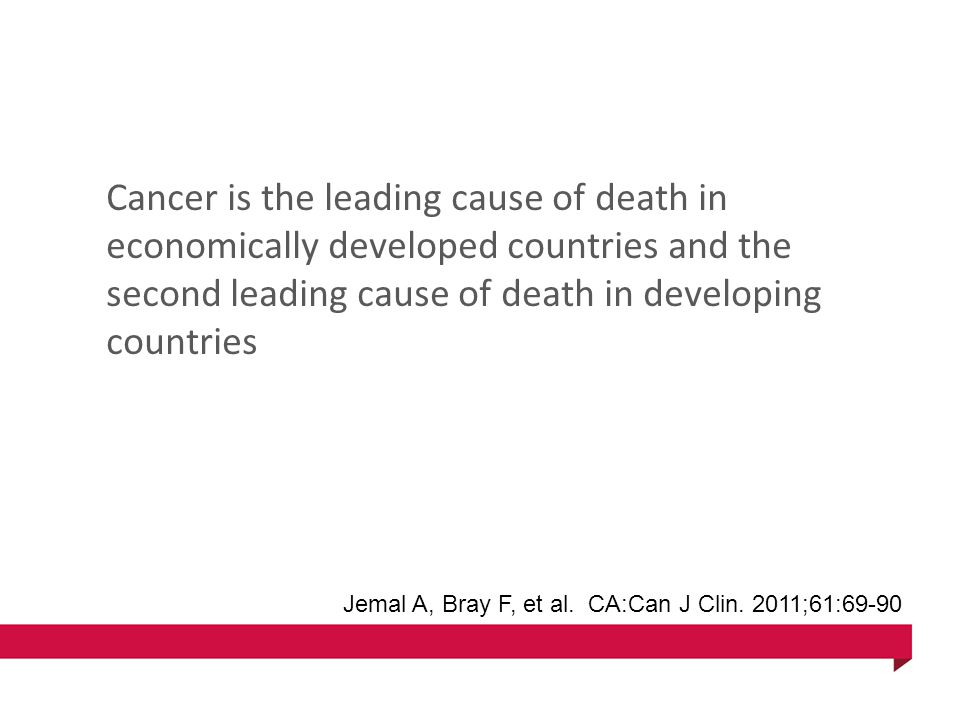 Cancer is the leading cause of death in economically developed countries and the second leading cause of death in developing countries Jemal A, Bray F, et al.