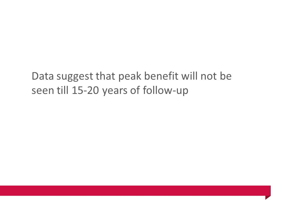 Data suggest that peak benefit will not be seen till 15-20 years of follow-up