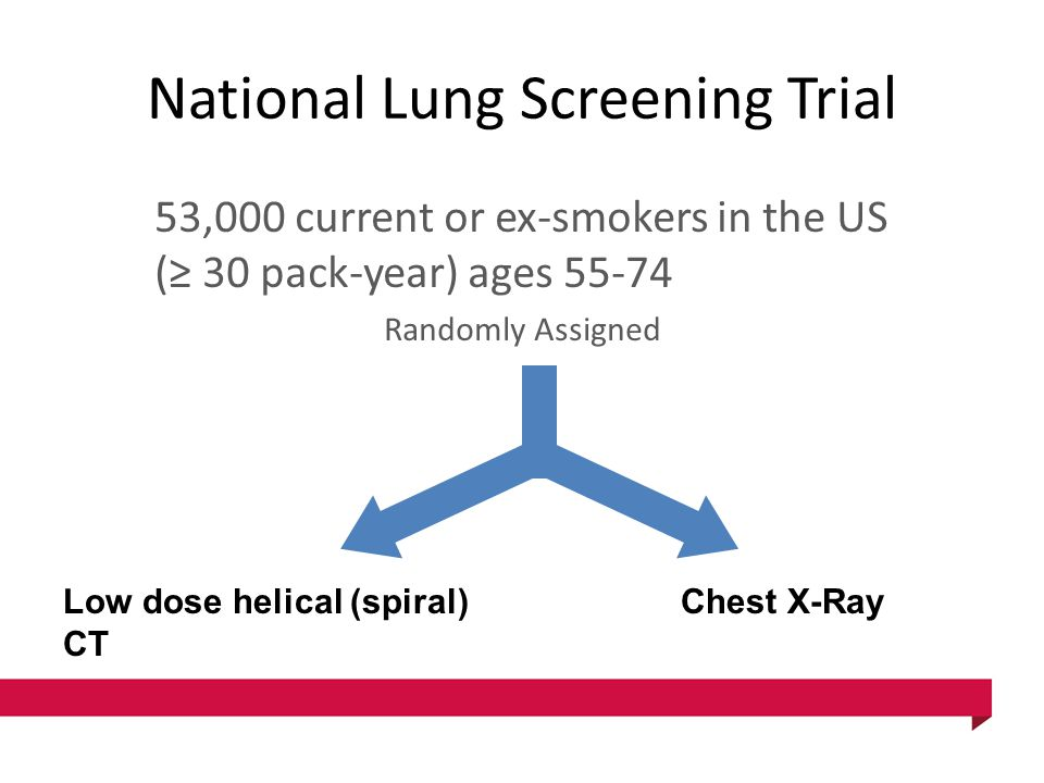 National Lung Screening Trial 53,000 current or ex-smokers in the US (≥ 30 pack-year) ages 55-74 Randomly Assigned Low dose helical (spiral) CT Chest X-Ray