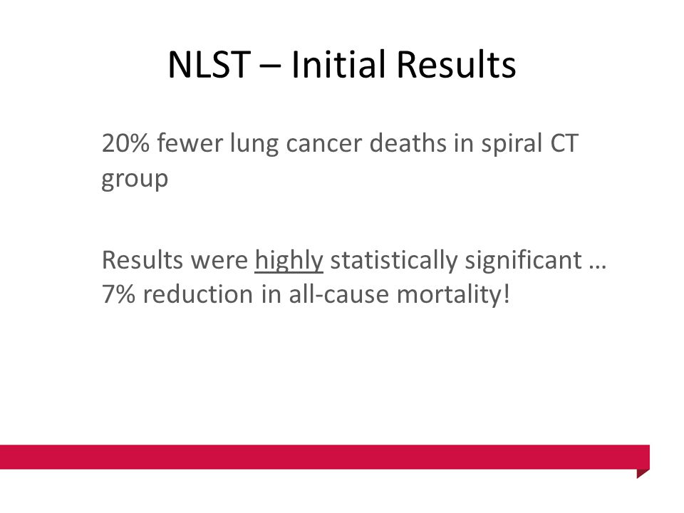 NLST – Initial Results 20% fewer lung cancer deaths in spiral CT group Results were highly statistically significant … 7% reduction in all-cause mortality!