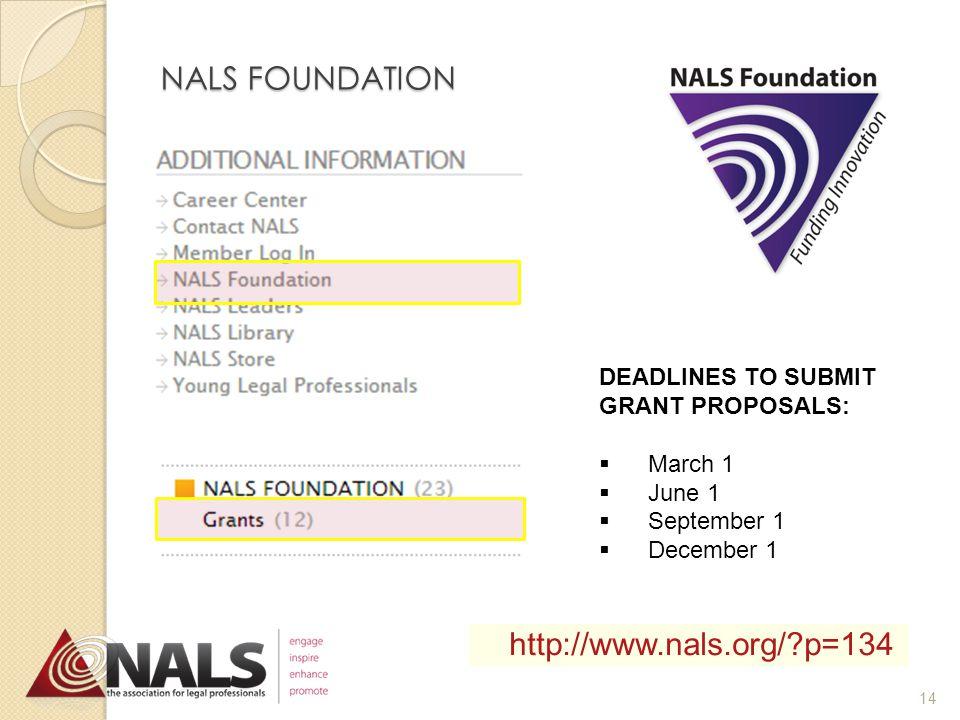TOP 10 LEADERSHIP TOOLS 5. http://www.nals.org/?p=114 FUNDING PRIORITIES Educational / Research Opportunities Grants Keynote Speakers/Workshops Recogn
