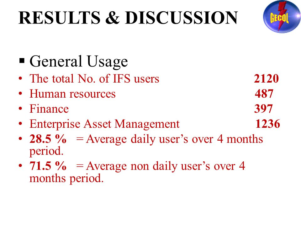 RESULTS & DISCUSSION  General Usage The total No.
