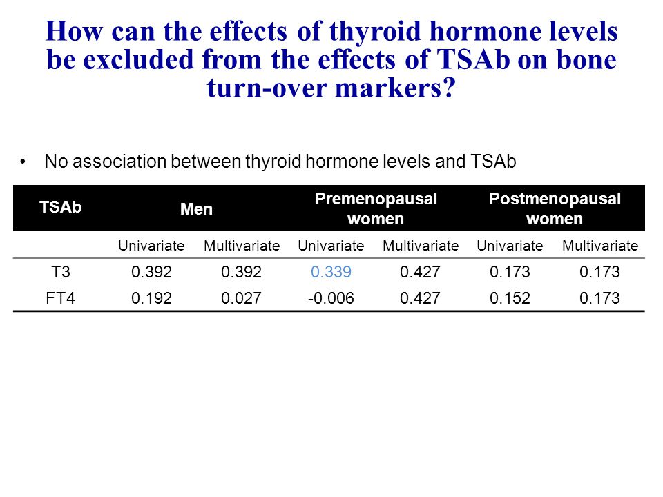 How can the effects of thyroid hormone levels be excluded from the effects of TSAb on bone turn-over markers.