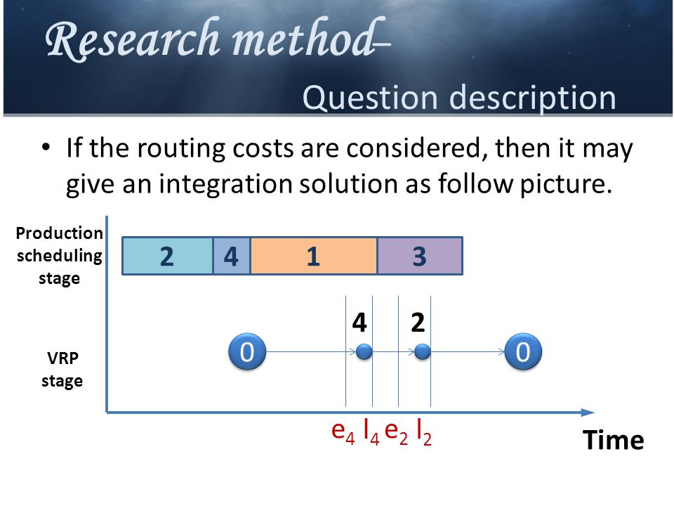 Research method – Question description If the routing costs are considered, then it may give an integration solution as follow picture. 2413 0 0 Produ