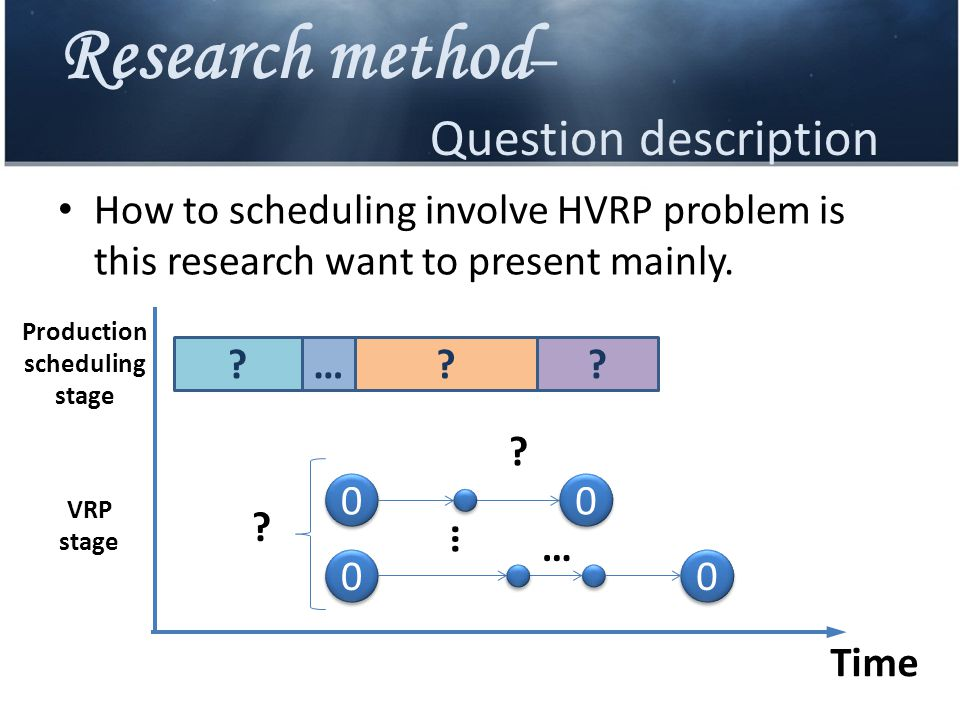 Research method – Question description How to scheduling involve HVRP problem is this research want to present mainly.