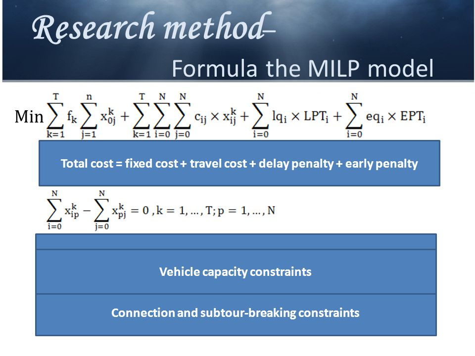 Min Total cost = fixed cost + travel cost + delay penalty + early penalty Flow constraints Connection and subtour-breaking constraints Vehicle capacity constraints