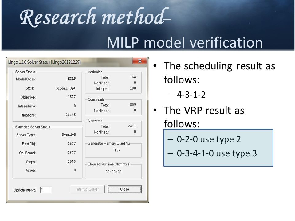 Research method – MILP model verification The scheduling result as follows: – 4-3-1-2 The VRP result as follows: – 0-2-0 use type 2 – 0-3-4-1-0 use type 3