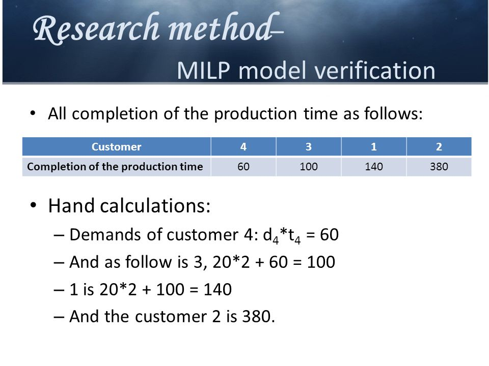 Research method – MILP model verification All completion of the production time as follows: Hand calculations: – Demands of customer 4: d 4 *t 4 = 60 – And as follow is 3, 20*2 + 60 = 100 – 1 is 20*2 + 100 = 140 – And the customer 2 is 380.