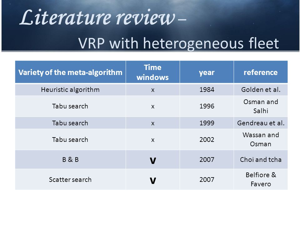 Literature review – VRP with heterogeneous fleet Variety of the meta-algorithm Time windows yearreference Heuristic algorithmx1984Golden et al.