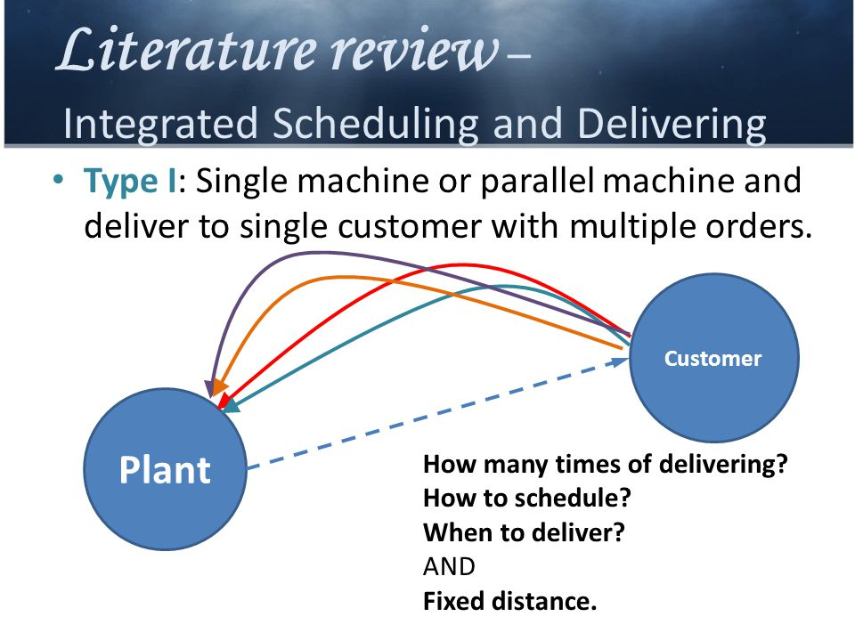 Literature review – Integrated Scheduling and Delivering Type I: Single machine or parallel machine and deliver to single customer with multiple order