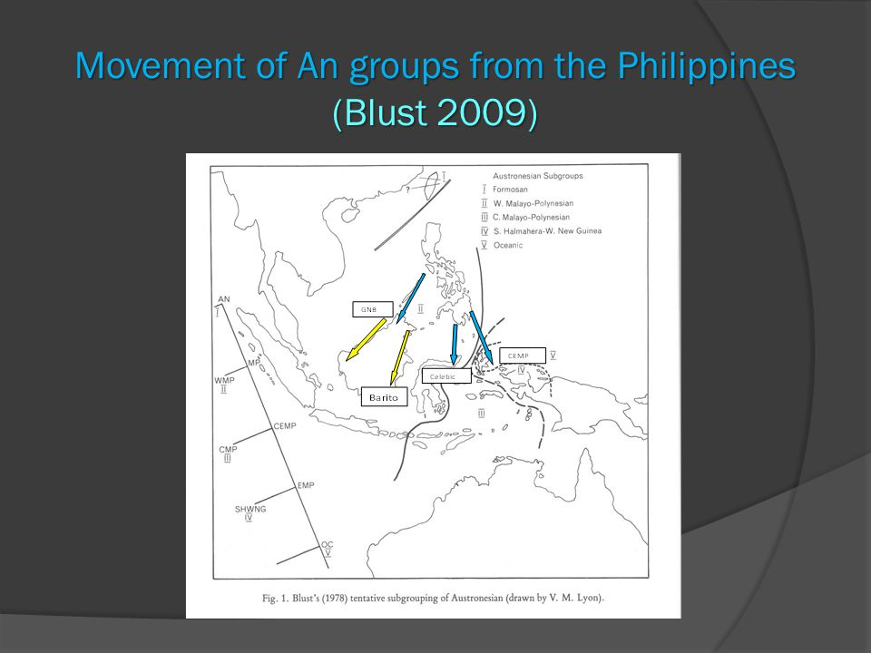 Movement of An groups from the Philippines (Blust 2009)