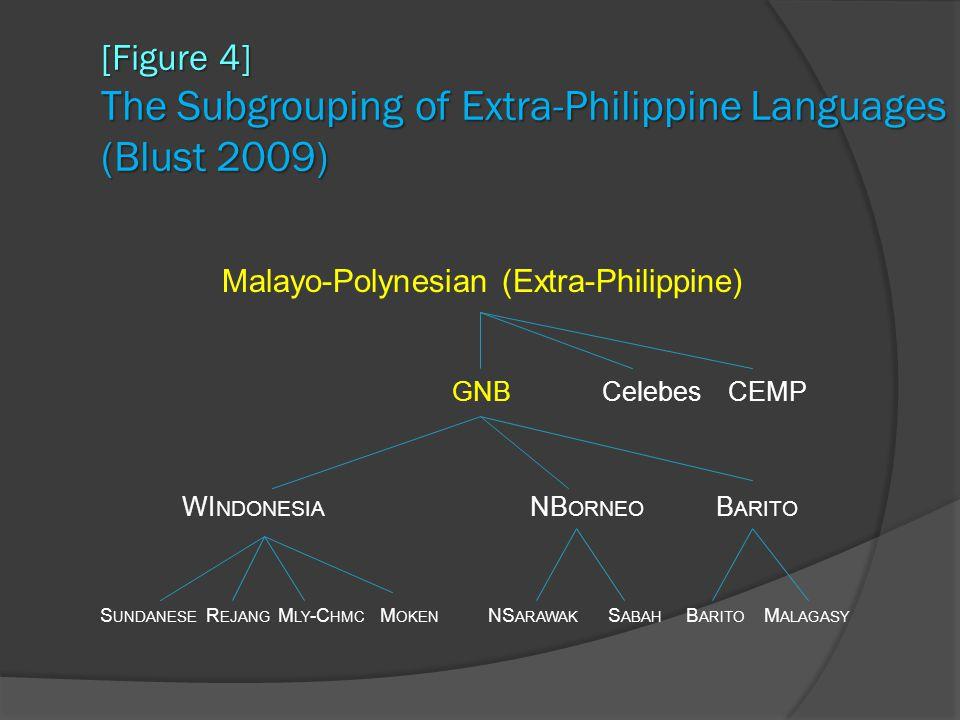 [Figure 4] The Subgrouping of Extra-Philippine Languages (Blust 2009) Malayo-Polynesian (Extra-Philippine) GNBCelebesCEMP WI NDONESIA NB ORNEO B ARITO