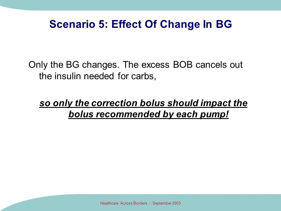Healthcare Across Borders - September 2003 Scenario 5: Effect Of Change In BG Only the BG changes. The excess BOB cancels out the insulin needed for c